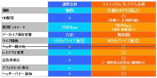 score_pre.jpg